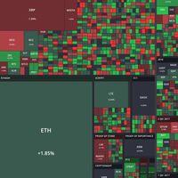Mira lo que vale cualquier criptomoneda en este impresionante mapa interactivo