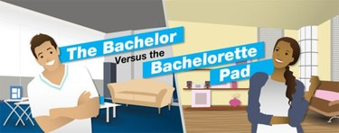 Apartamento masculino vs. Apartamento femenino. Infografía
