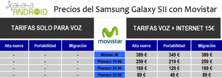 Tarifas Movistar Galaxy S2