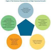 Las características del crecimiento económico no incluyen el despilfarro