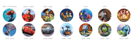 Pixartheory