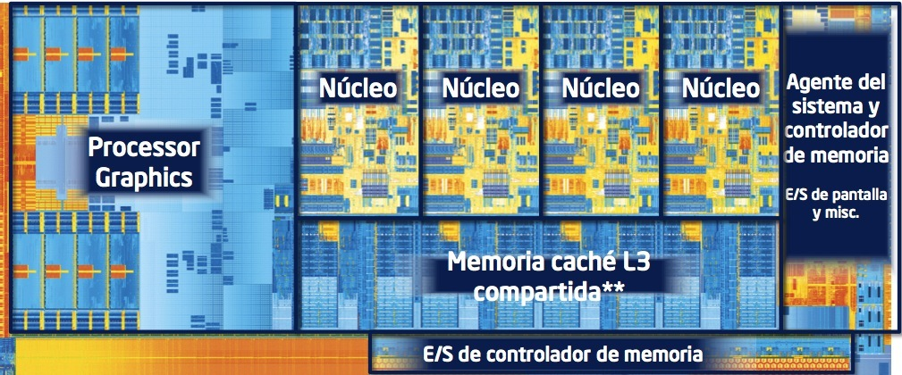 Foto de Nuevos Intel Core i5, i7 Ivy Bridge (7/7)