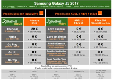 Precios Samsung Galaxy J5 2017 Con Pago A Plazos Y Tarifas Orange