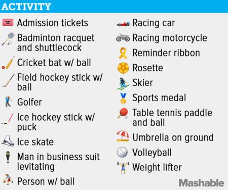 4 Activity