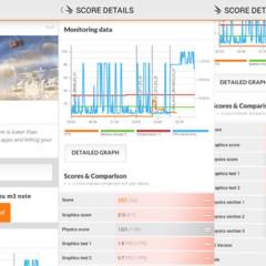 Foto 1 de 5 de la galería benchmarks en Xataka Móvil
