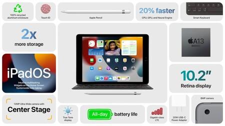 Precio de los nuevos iPad en México