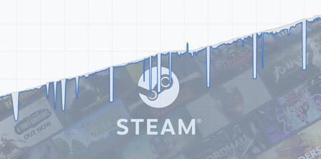 Esta página te dice cuánto dinero necesitas si quieres comprar todos los juegos que hay en Steam
