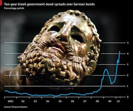Los mercados financieros nos están evaluando Grecia