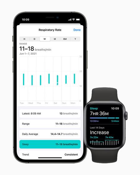 Apple Watch Mindfulness