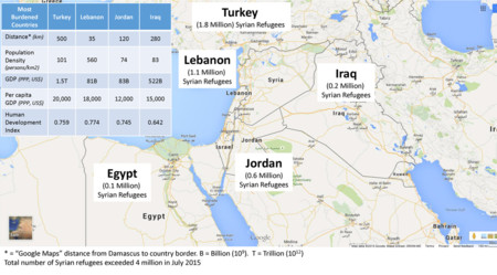 Mapas Sirios2