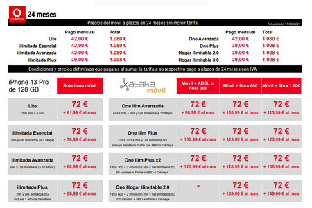 Precios Iphone 13 Pro De 128 Gb Con Pago A Plazos Y Tarifas Vodafone