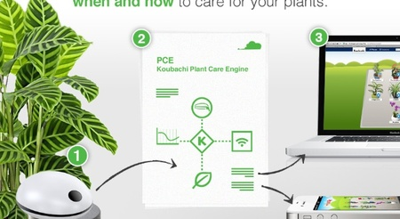 Plant Sensor de Koubachi