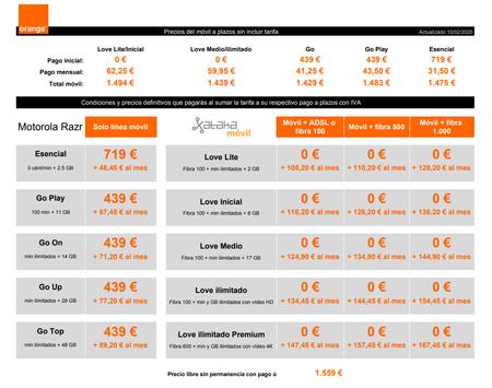 Precios Motorola Razr Plegable Con Tarifas Orange