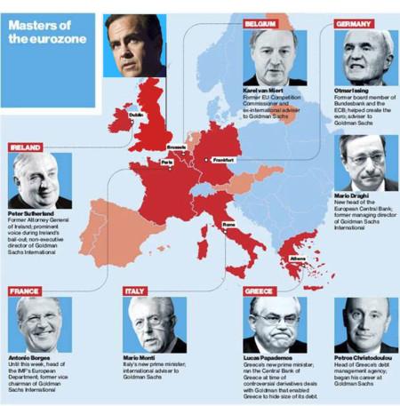 Gs European Domination