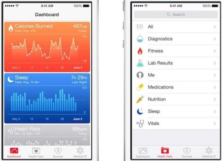 Las aplicaciones integradas con HealthKit vuelven a la App Store gracias a iOS 8.0.2