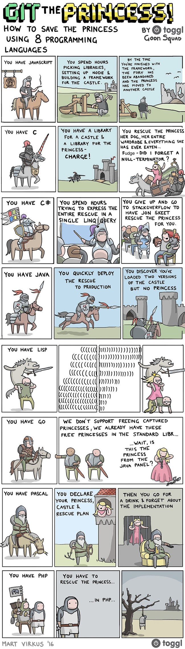 Lenguajes
