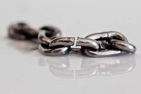 Rompe  la cadena de comportamientos problemáticos