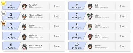Top 10 Battle of Legends Masters