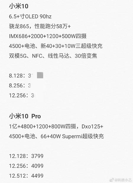 Xiaomi Mi 10 Pro Filtracion Especificaciones