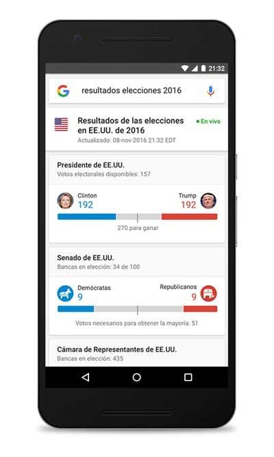 Elecciones Google