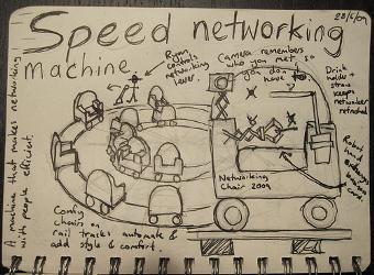 Speednetworking: citas rápidas para empresarios