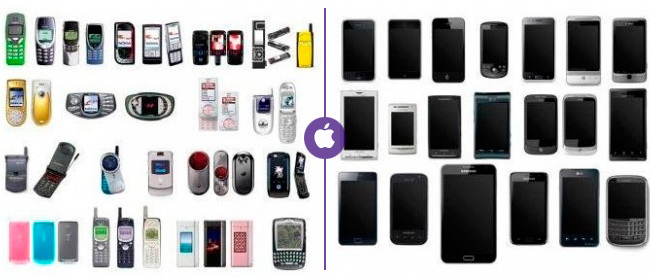 Antes y después del iPhone