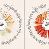 El gráfico animado sobre el calentamiento global país a país que probablemente te quite el sueño
