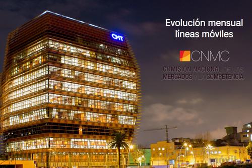 Nuevo récord de portabilidades móviles en octubre dejó como damnificados a Orange y Movistar