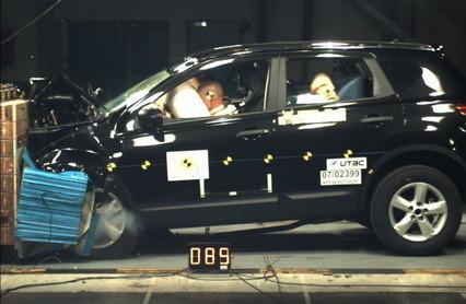Nissan Qashqai, récord de puntuación en el test de Euro NCAP