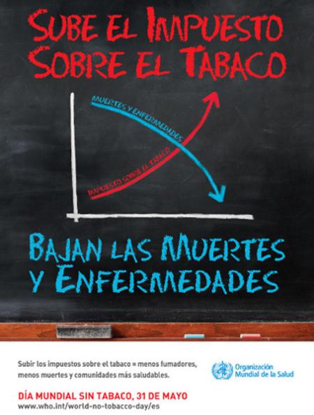 Día Mundial Sin Tabaco: reducir el consumo de tabaco salva vidas
