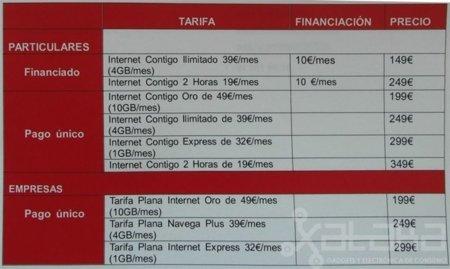 Tarifas Galaxy Tab Vodafone