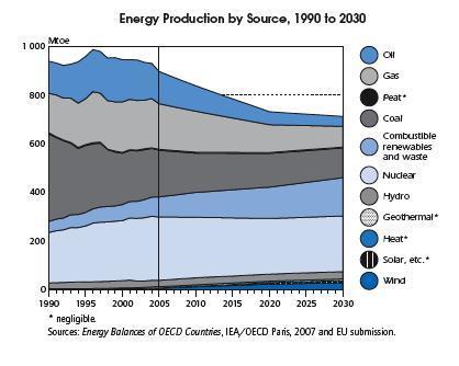 Los objetivos europeos de energía alternativa no se cumplirán