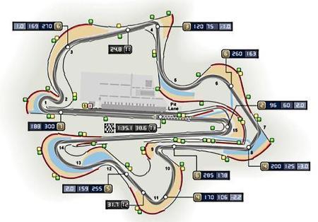 Croquis oficial FIA del circuito de Sepang
