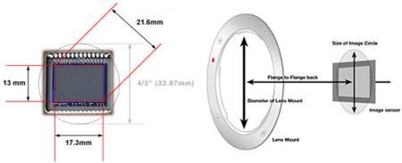 diagonal 4/3