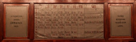 1200px Saint Petersburg Mendeleevsky Center Periodic Table 2
