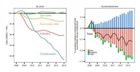 BCE: discurso Jackson Hole - desempleo en Europa