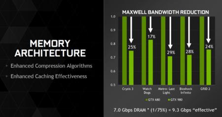 nvidia_maxwell_arquitectura_memoria-3.png