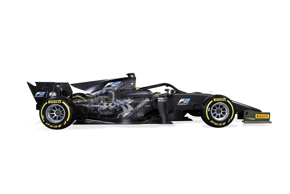 formula-2-2018