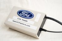 Ford quiere que tengamos el máximo control accediendo a toda la información del coche