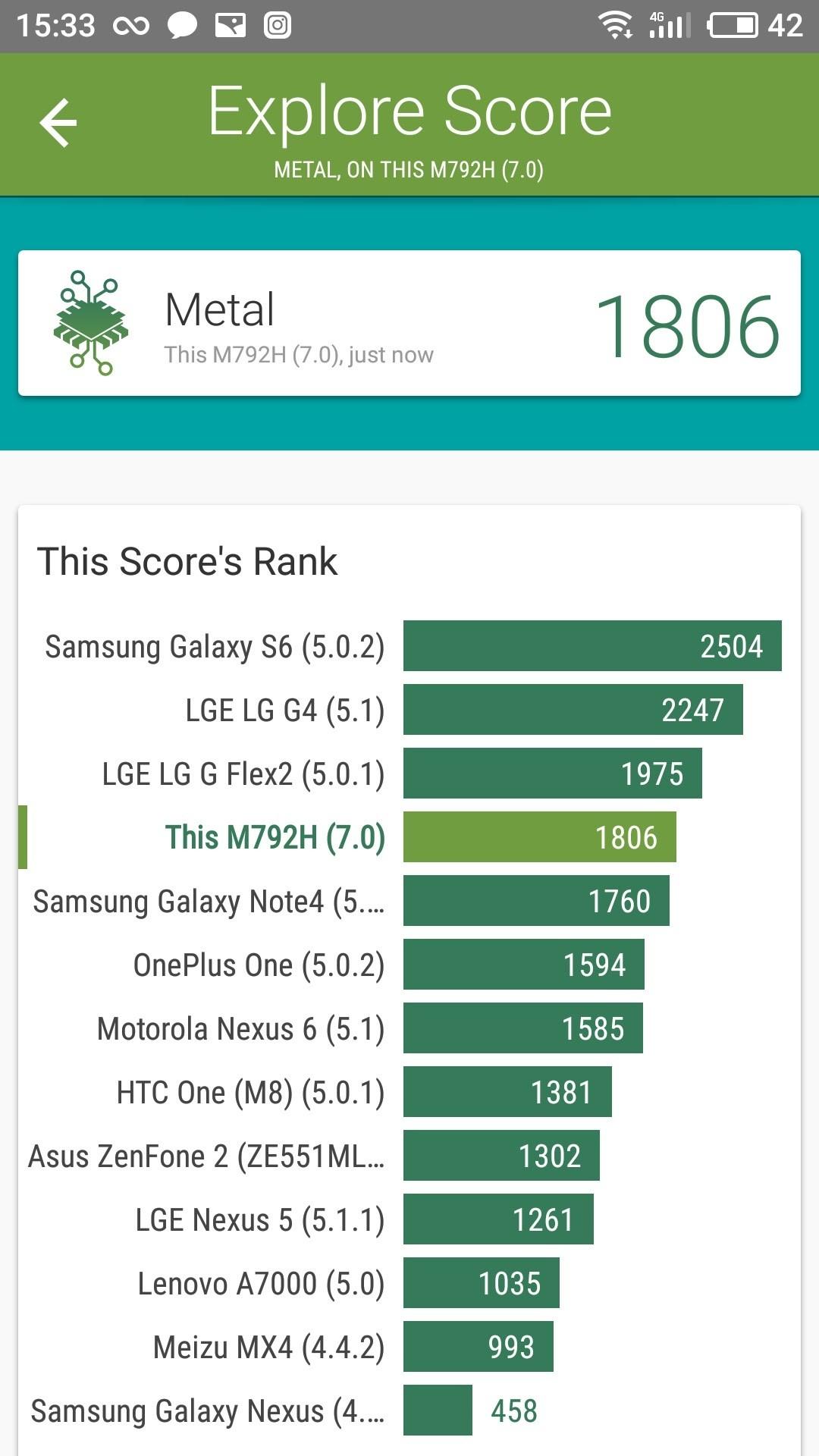 Foto de Meizu Pro 7 benchmarks (8/10)