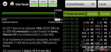 Configuración en 3G Watchdog