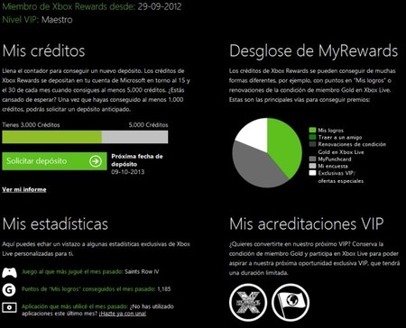 Xbox Live Rewards - Premios