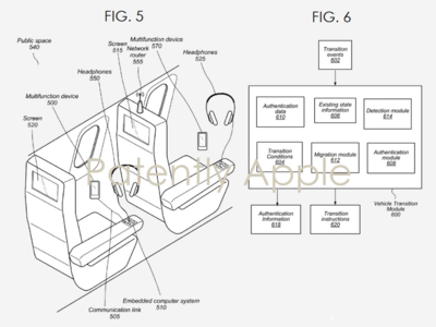 Lluvia de patentes de Apple: conectividad en transportes, sensores de salud y más