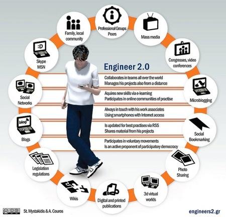 Enrique Dans habla de educación y de herramientas tecnológicas para utilizar en el aula