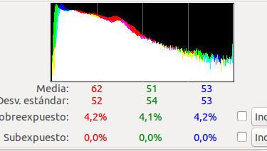 histograma logaritmico