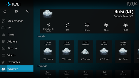 Kodi Weather