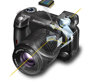Patente para grabación de vídeo en cámaras réflex