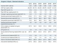 Standard and Poor's mejora algo más su rating de España