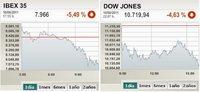 El derrumbe de la farsa de los activos 100% seguros