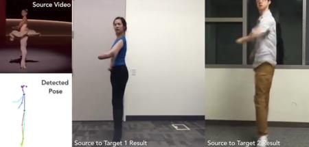 La última gran mentira de la inteligencia artificial es hacernos bailar como profesionales